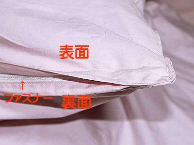 カバーのファスナー被う布
