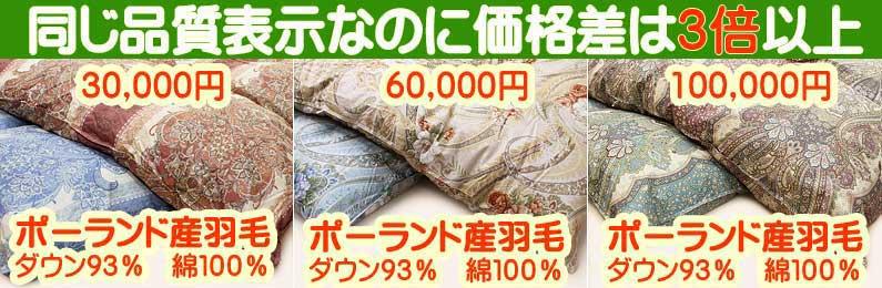 羽毛布団の価格差